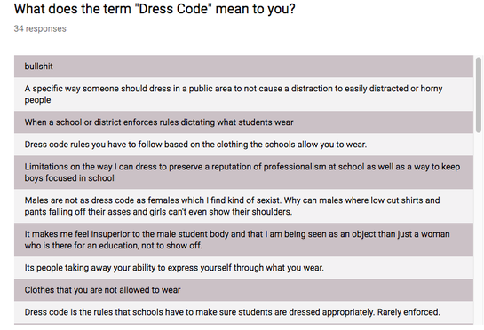 Dress Codes - THE CHRONICLE